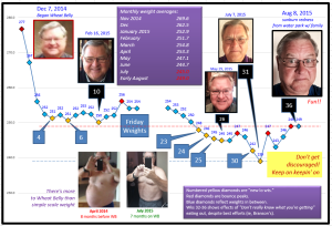 Week 36 chart pic